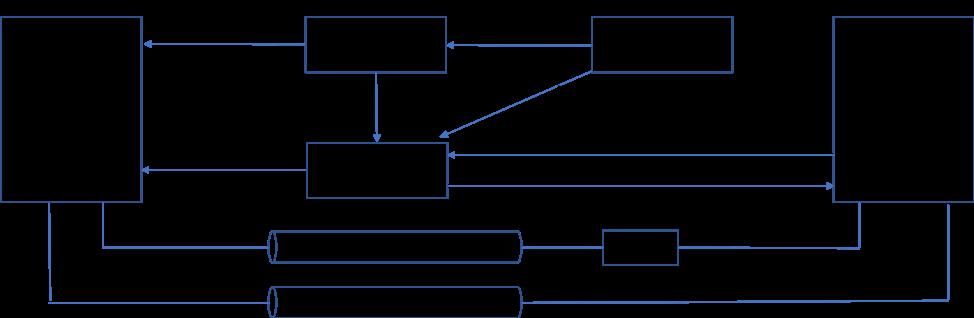 5G-Link-Aggregation