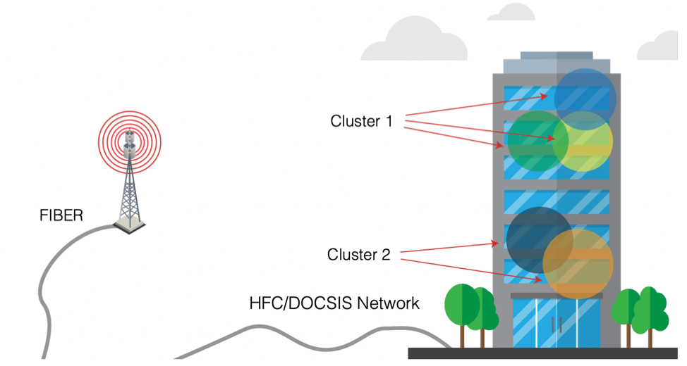 CoMP over DOCSIS: Femtocells in the age of vRAN